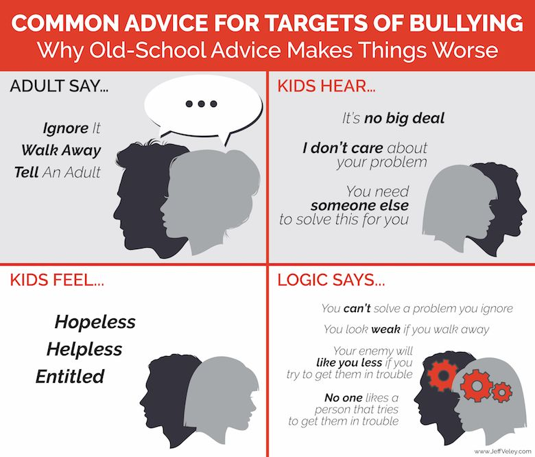 Common Advice for Targets of Bullying