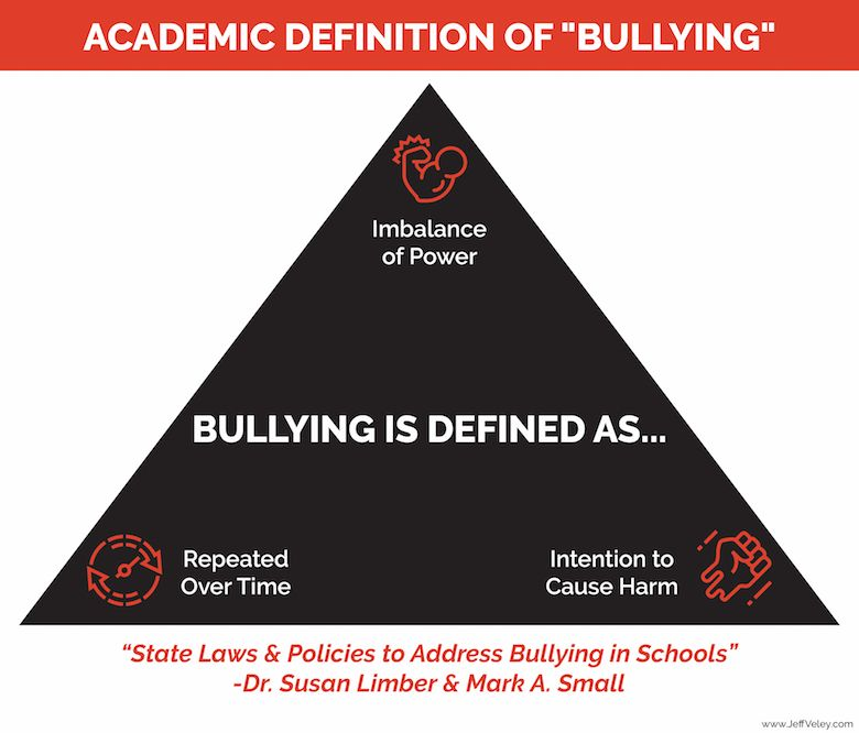 "Academic Definition of ""Bullying"""